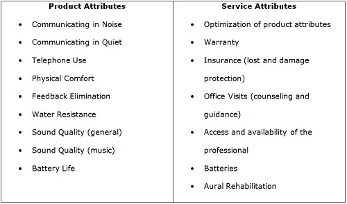 A partial list of common audiology and hearing aid attributes