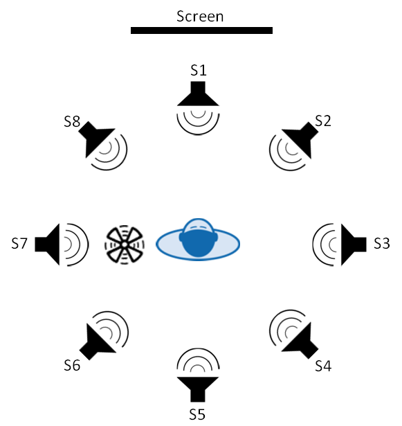 Setup for listening tests with eWindScreen binaural