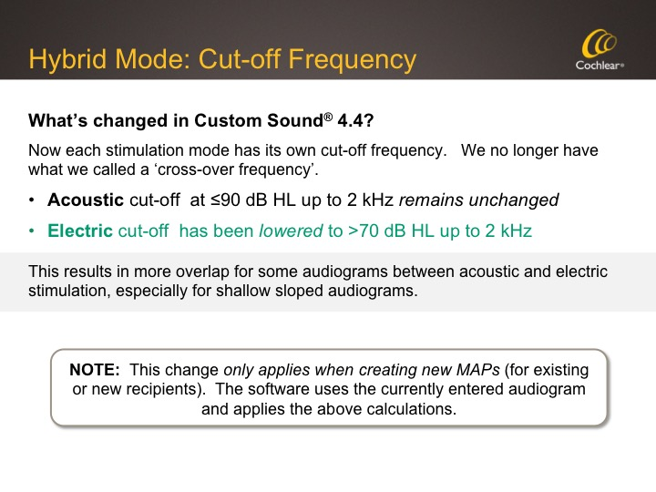 Hybrid Mode Cut-off frequency
