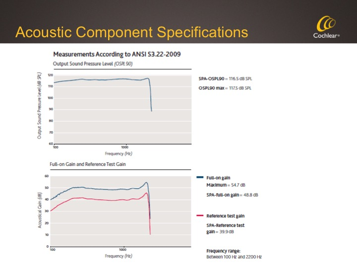 Acoustic Component specifications
