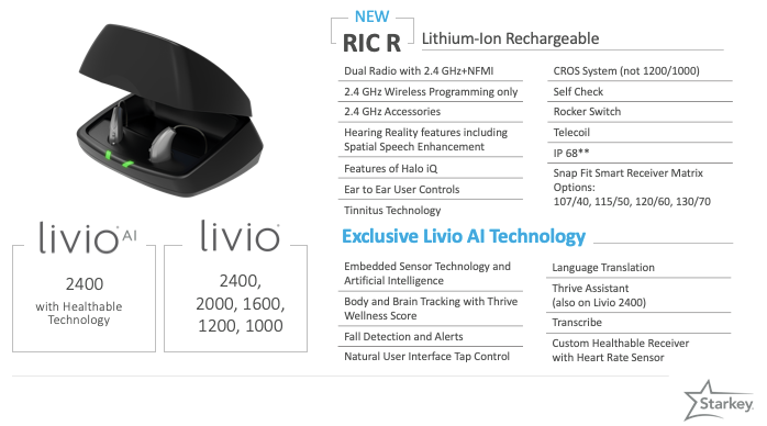 Livio AI and Livio rechargeable products