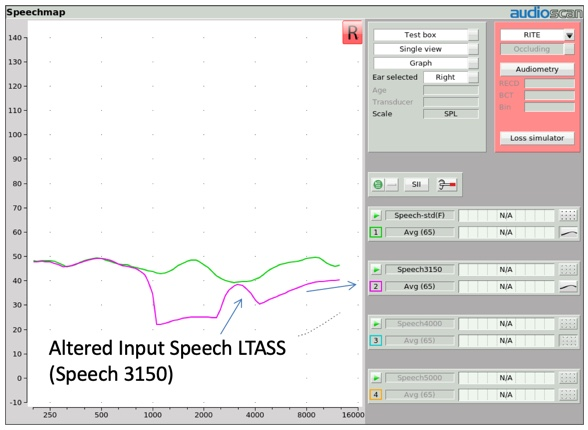 Altered input speech LTASS