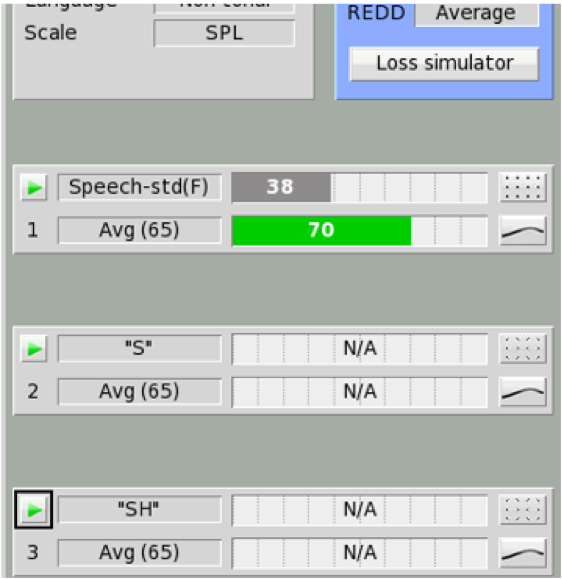 SII calculation approach for average speech and S, SH input test signals
